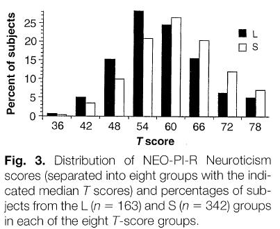 From Lesch et al. Fig 3
